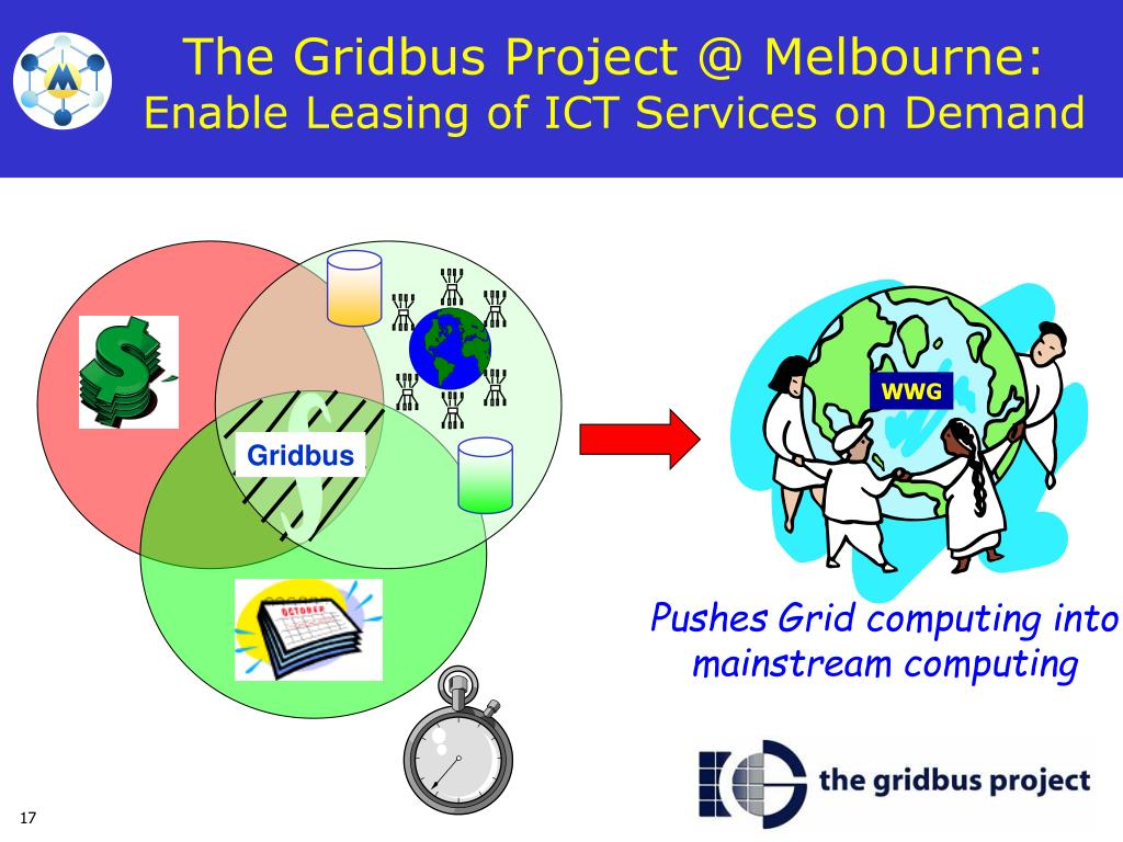The Gridbus Project @ Melbourne: