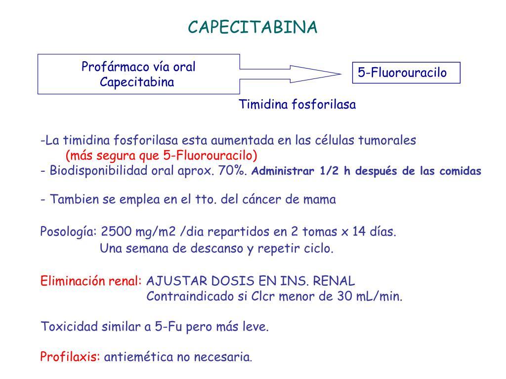 CAPECITABINA