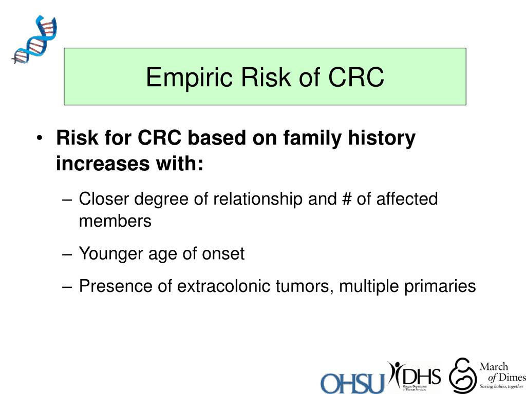 Empiric Risk of CRC