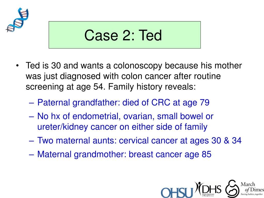 Case 2: Ted
