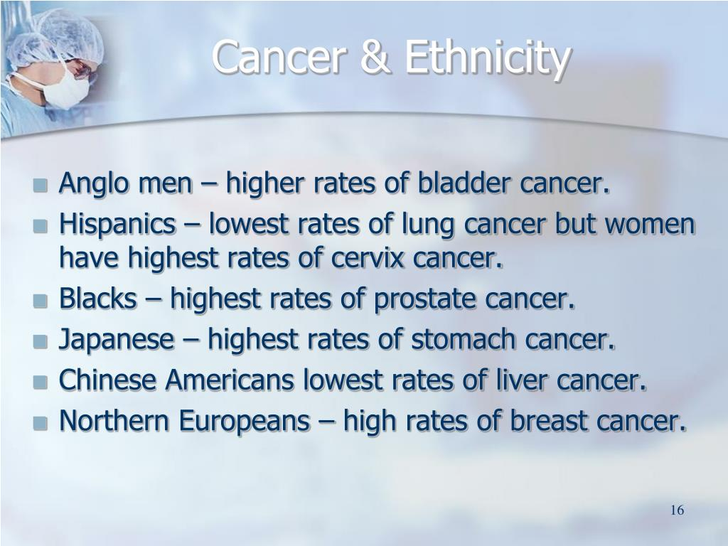 Cancer & Ethnicity