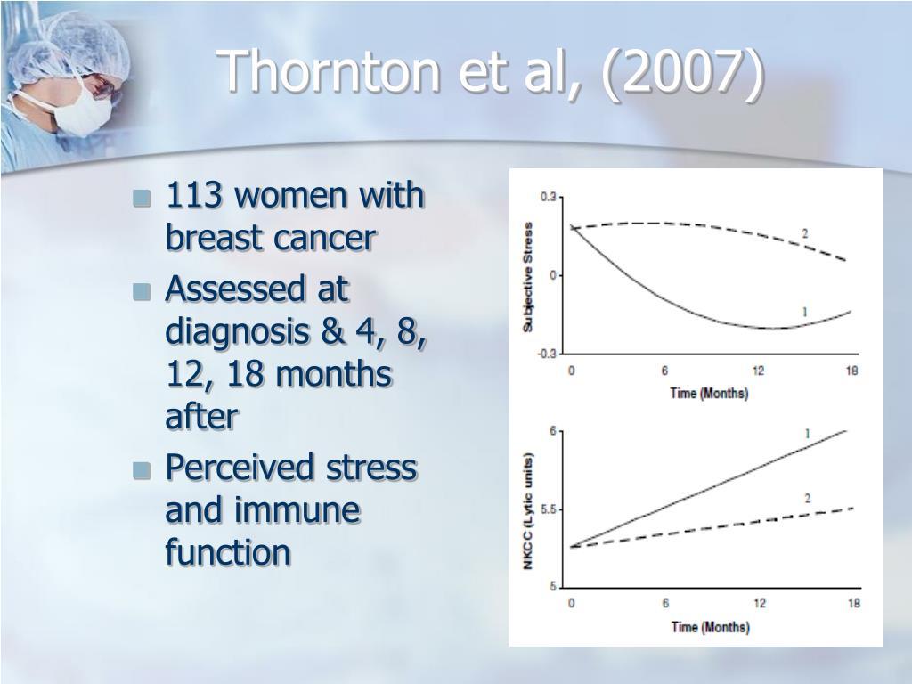 Thornton et al, (2007)