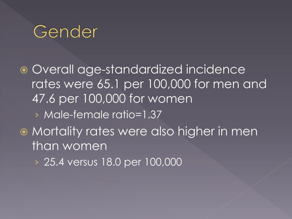 Overall age-standardized incidence rates were 65.1 per 100,000 for men and 47.6 per 100,000 for women