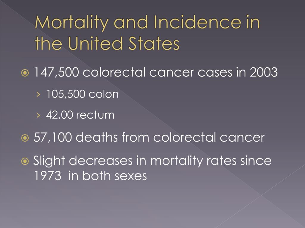 147,500 colorectal cancer cases in 2003