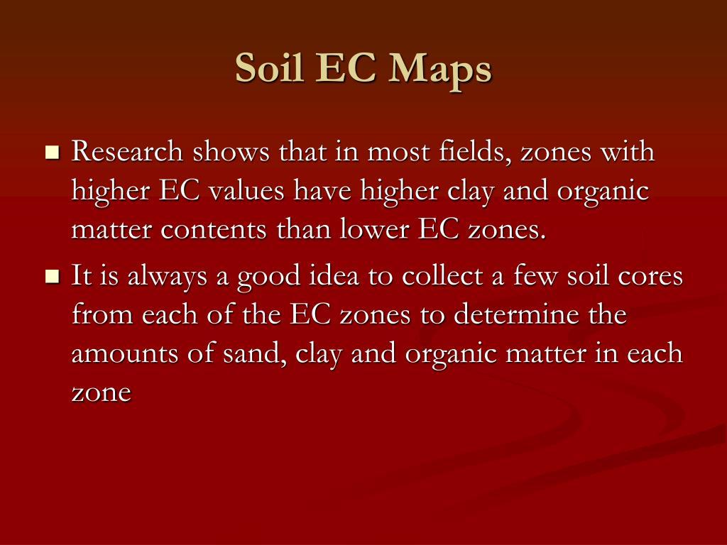 Soil EC Maps