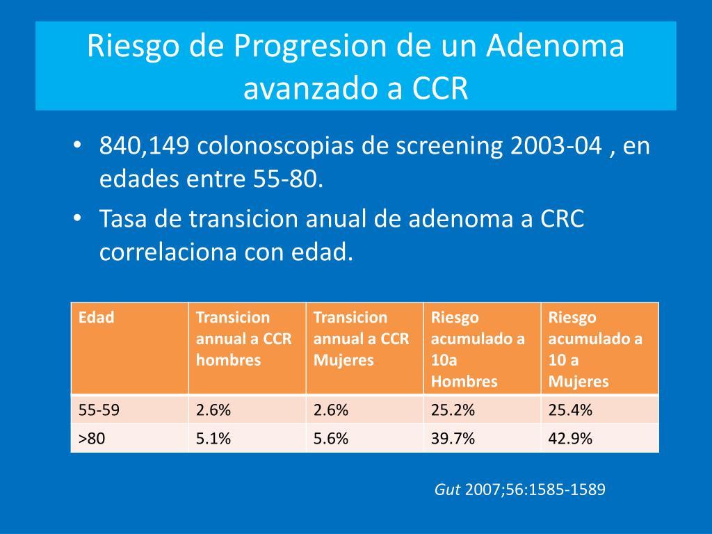Riesgo de Progresion de un Adenoma avanzado a CCR