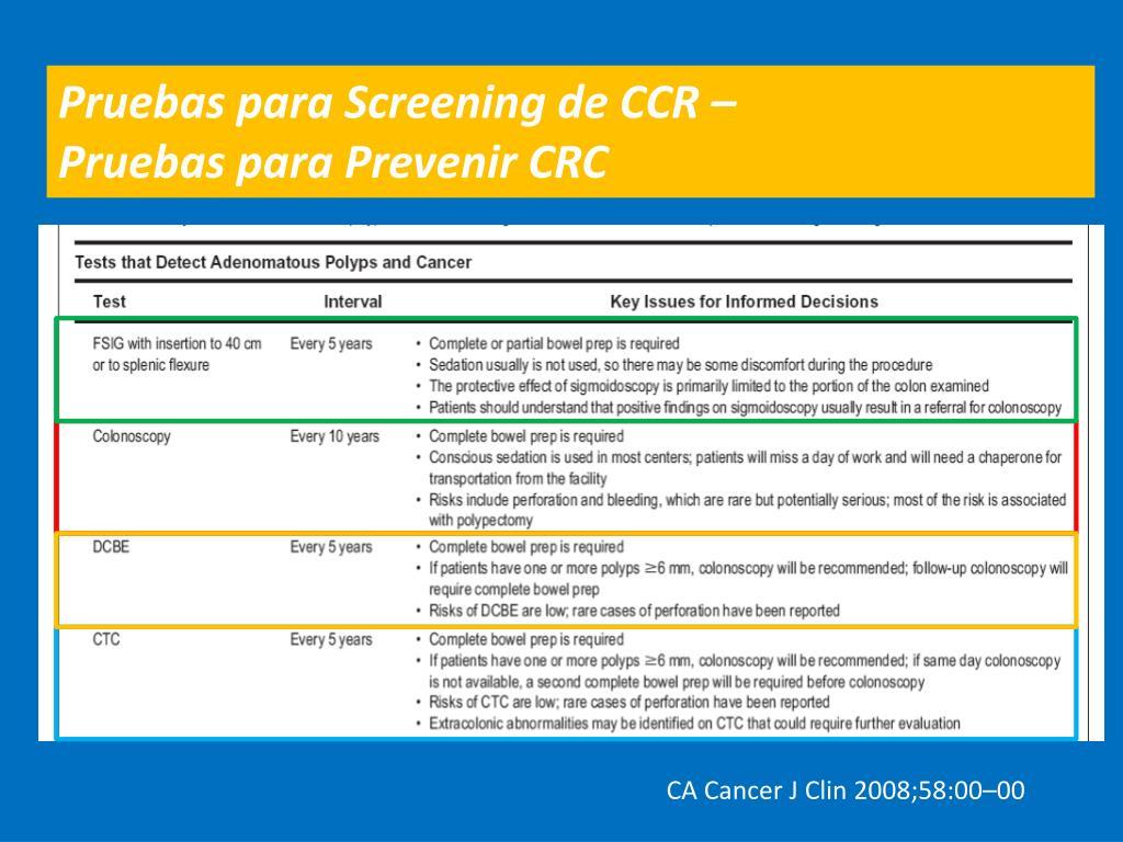 Pruebas para Screening de CCR –