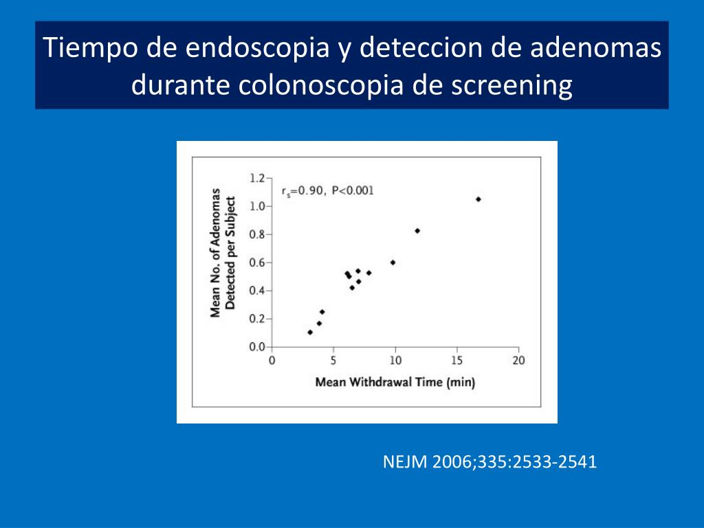 Tiempo de endoscopia y deteccion de adenomas durante colonoscopia de screening