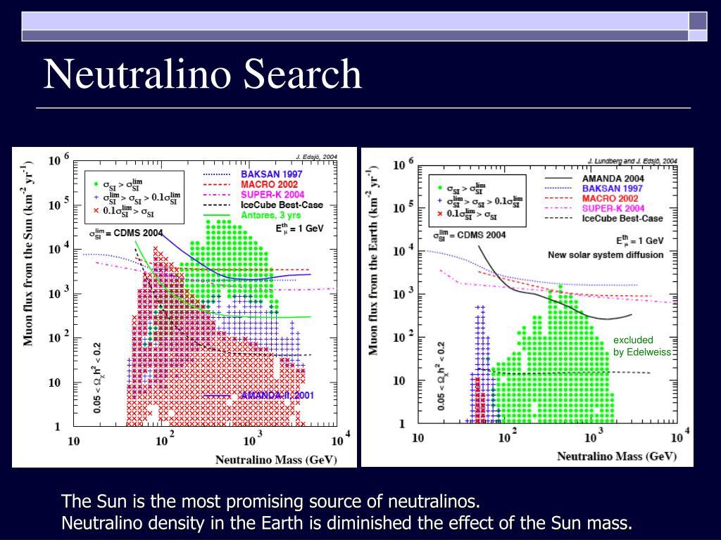 Neutralino Search