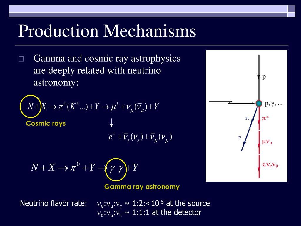 Production Mechanisms