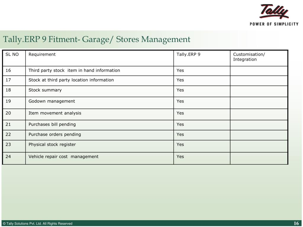 Tally.ERP 9 Fitment- Garage/ Stores Management
