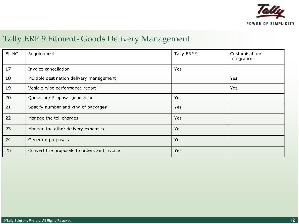 Tally.ERP 9 Fitment- Goods Delivery Management