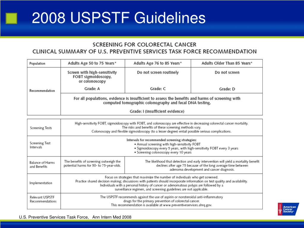 2008 USPSTF Guidelines