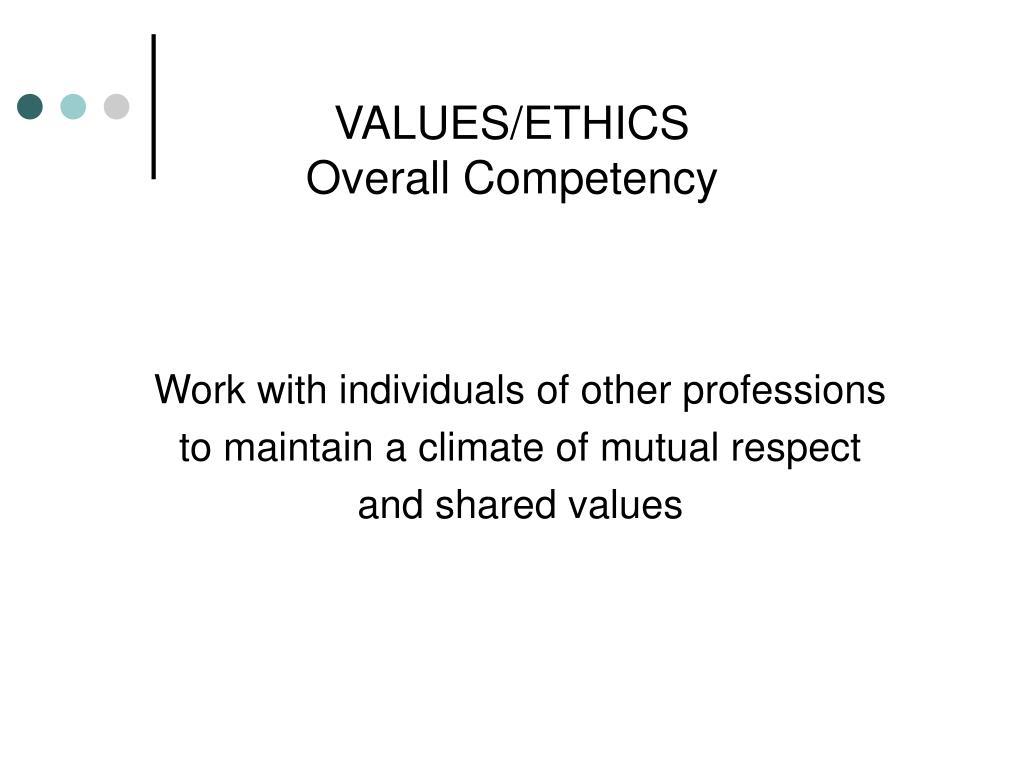 core communication competencies in patient-centered care pdf