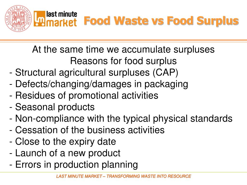 Food Waste vs