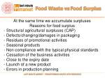 food waste vs food surplus