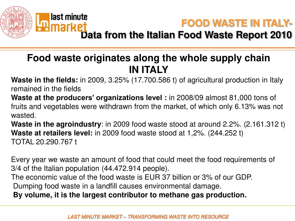 FOOD WASTE IN ITALY-