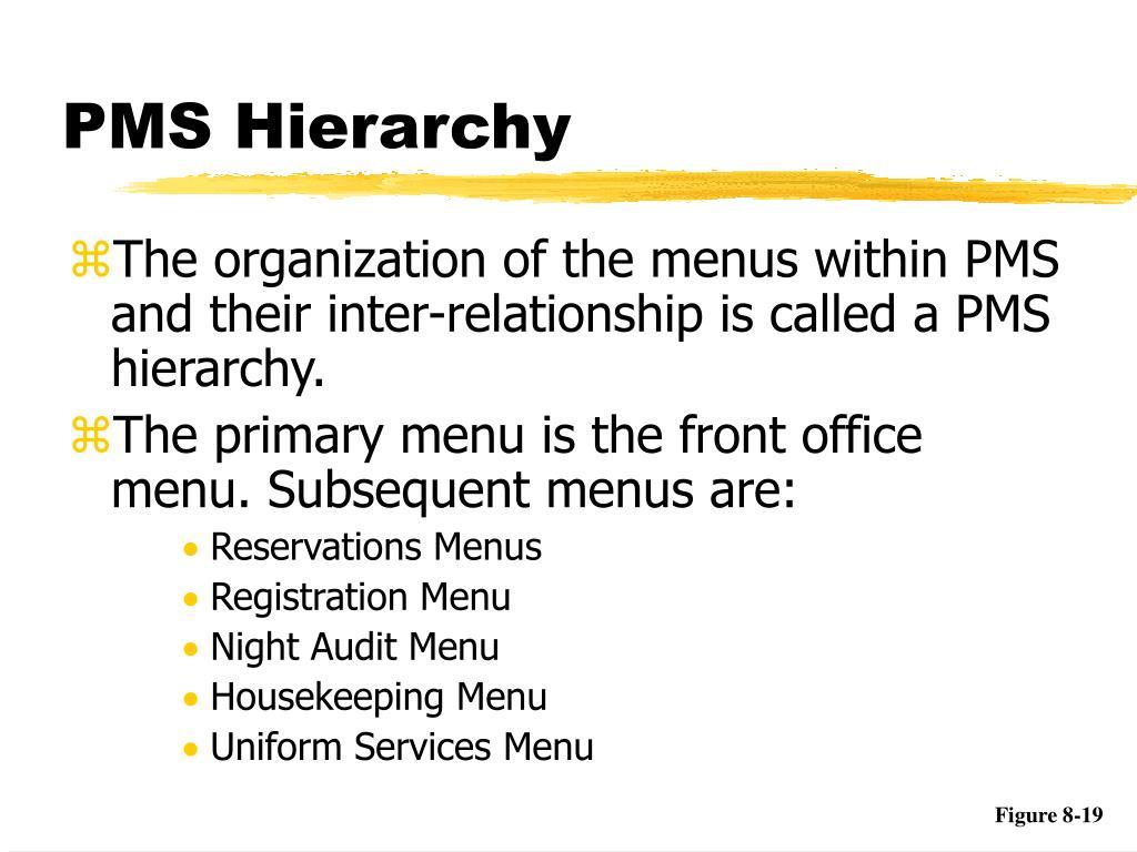 PMS Hierarchy