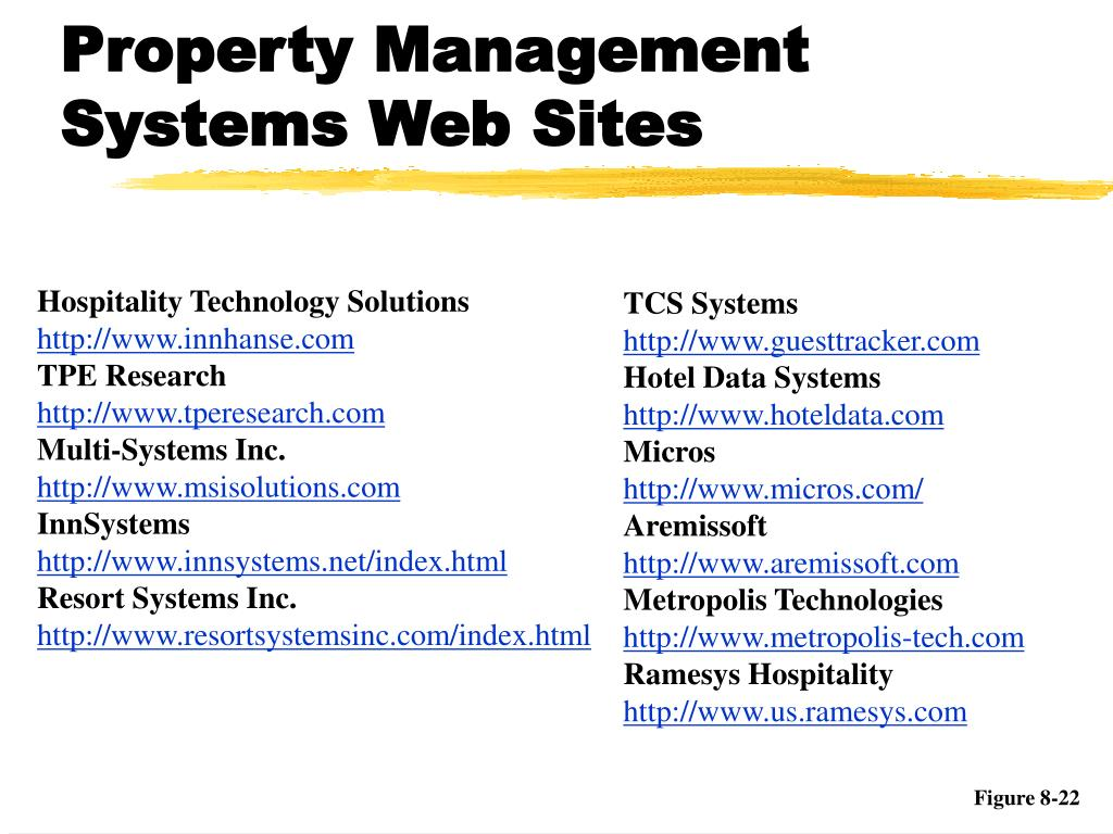 Property Management Systems Web Sites