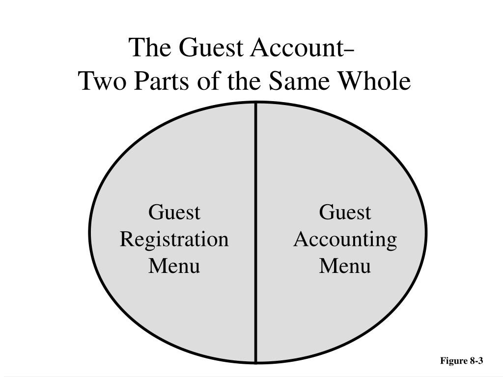 The Guest Account