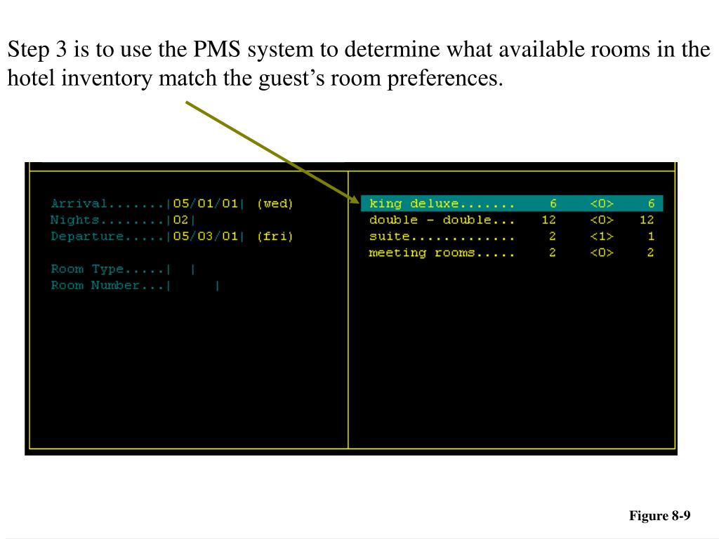 Step 3 is to use the PMS system to determine what available rooms in the hotel inventory match the guest's room preferences.