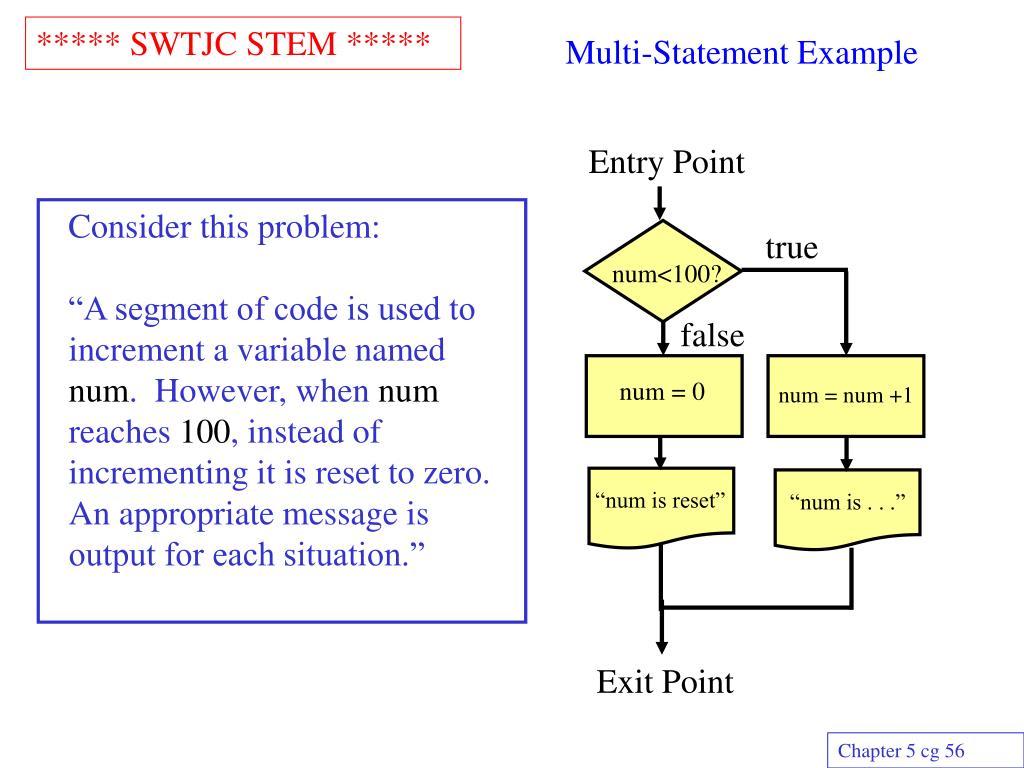 ***** SWTJC STEM *****