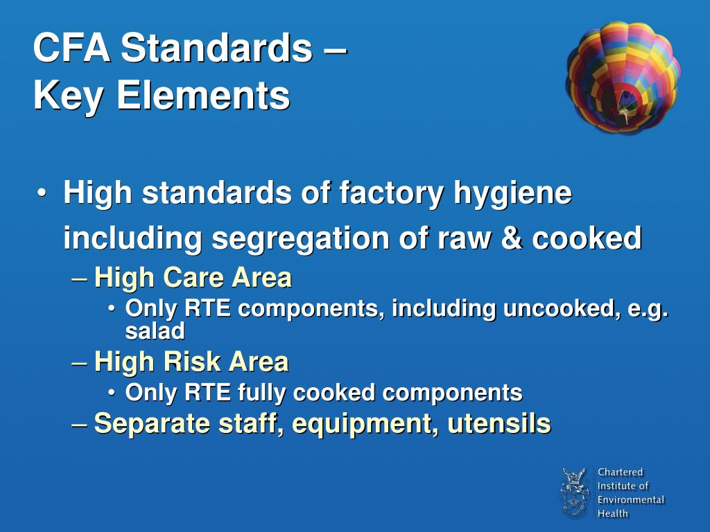 CFA Standards – Key Elements