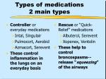 types of medications 2 main types