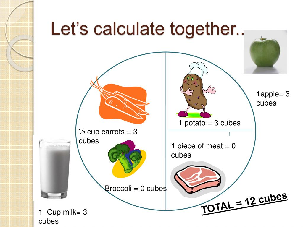 Let's calculate together....