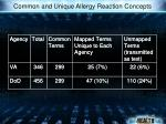 common and unique allergy reaction concepts
