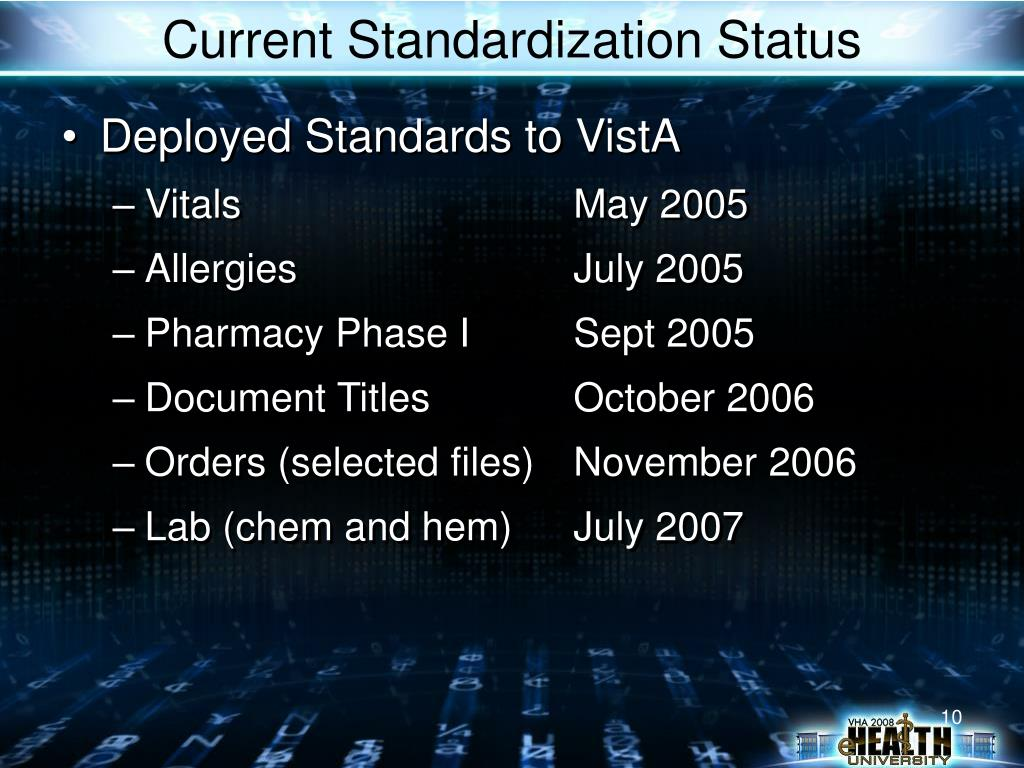 Current Standardization Status