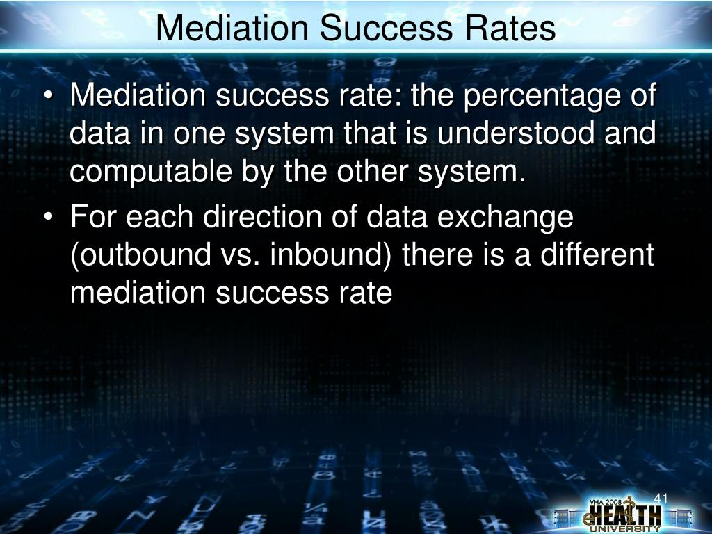 Mediation Success Rates