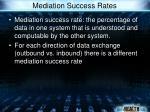 mediation success rates