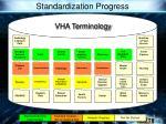 standardization progress