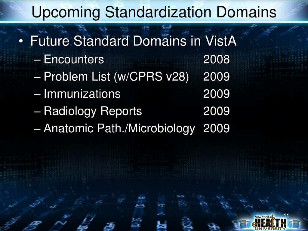 Upcoming Standardization Domains