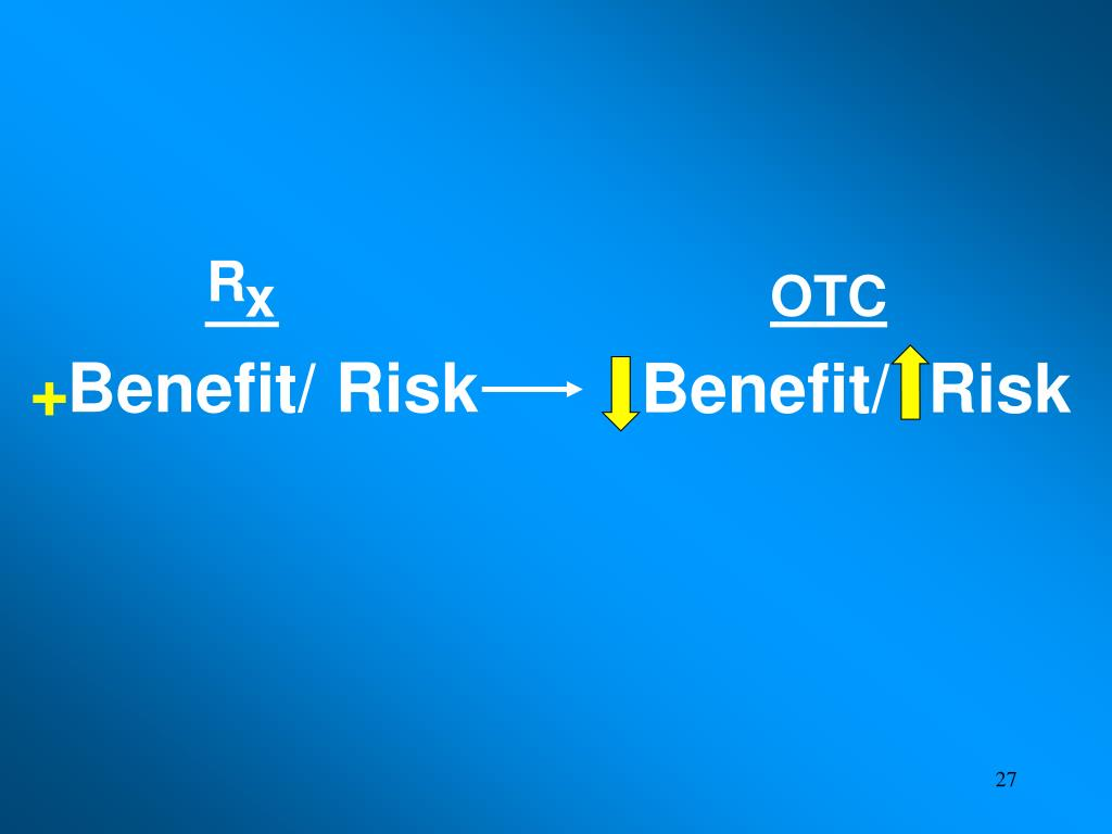 Benefit/ Risk