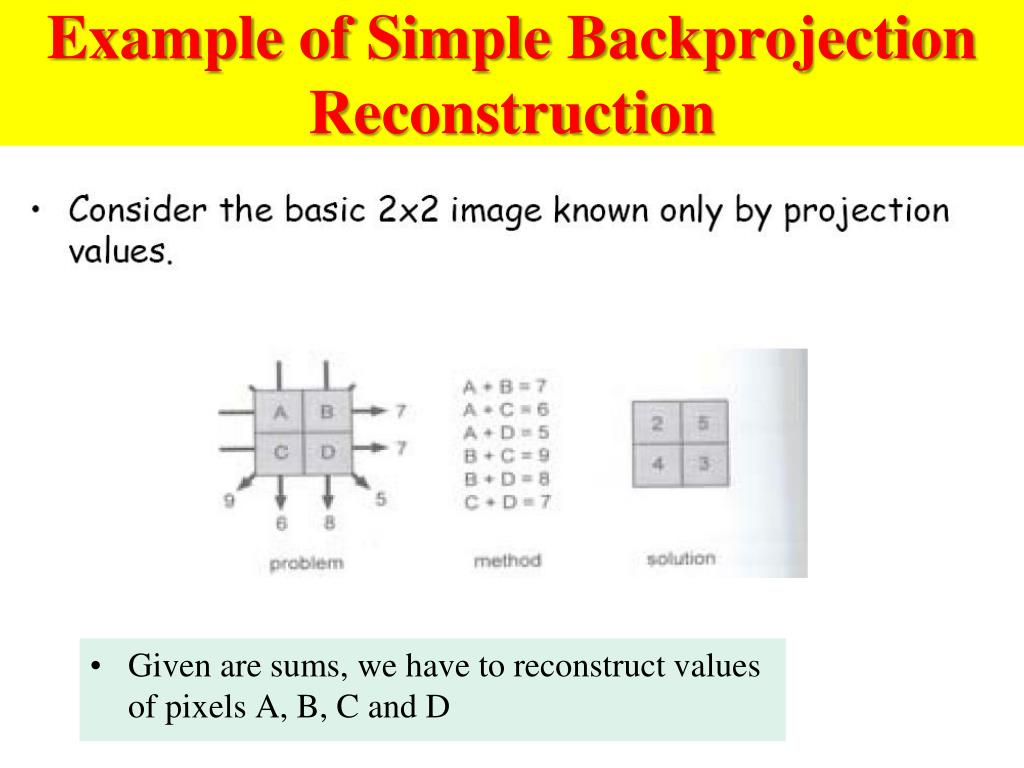 Example of Simple