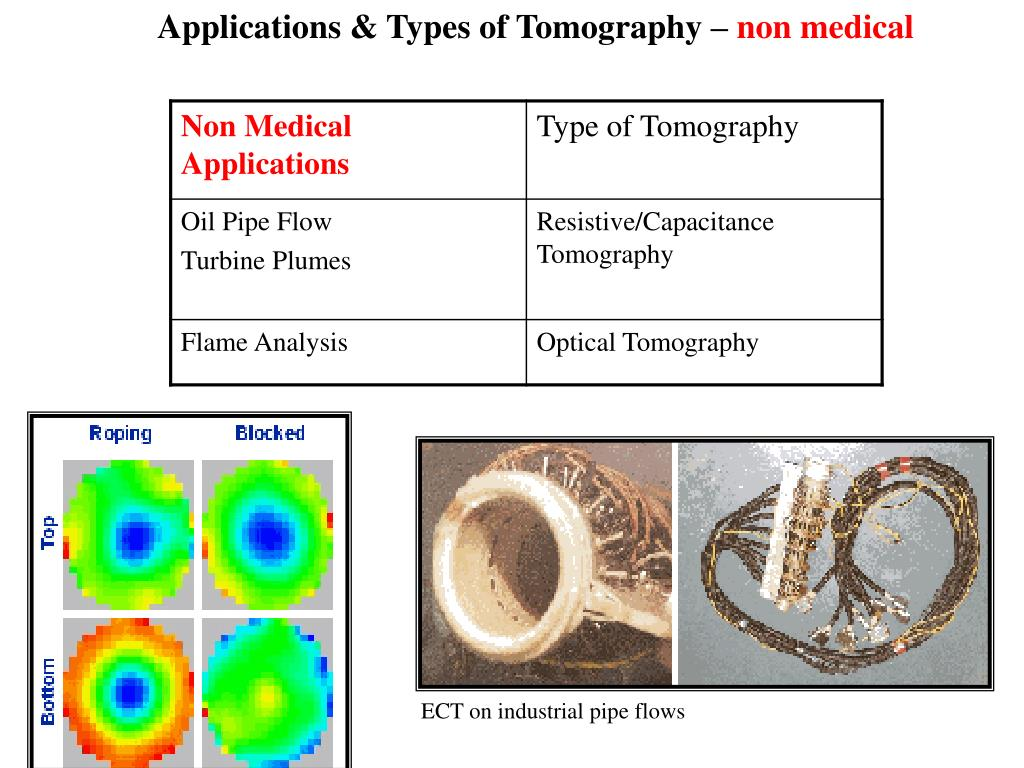 Applications & Types of Tomography –