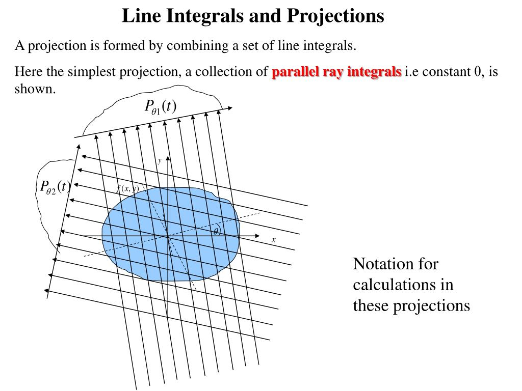 Line Integrals and Projections