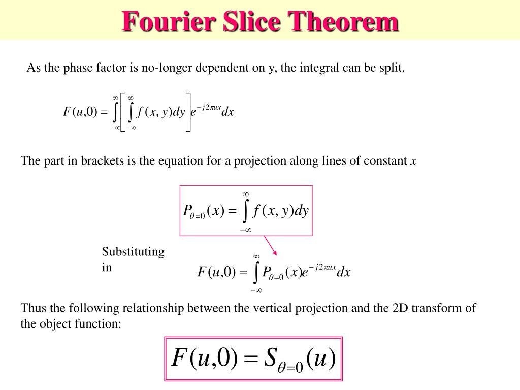 Fourier Slice Theorem