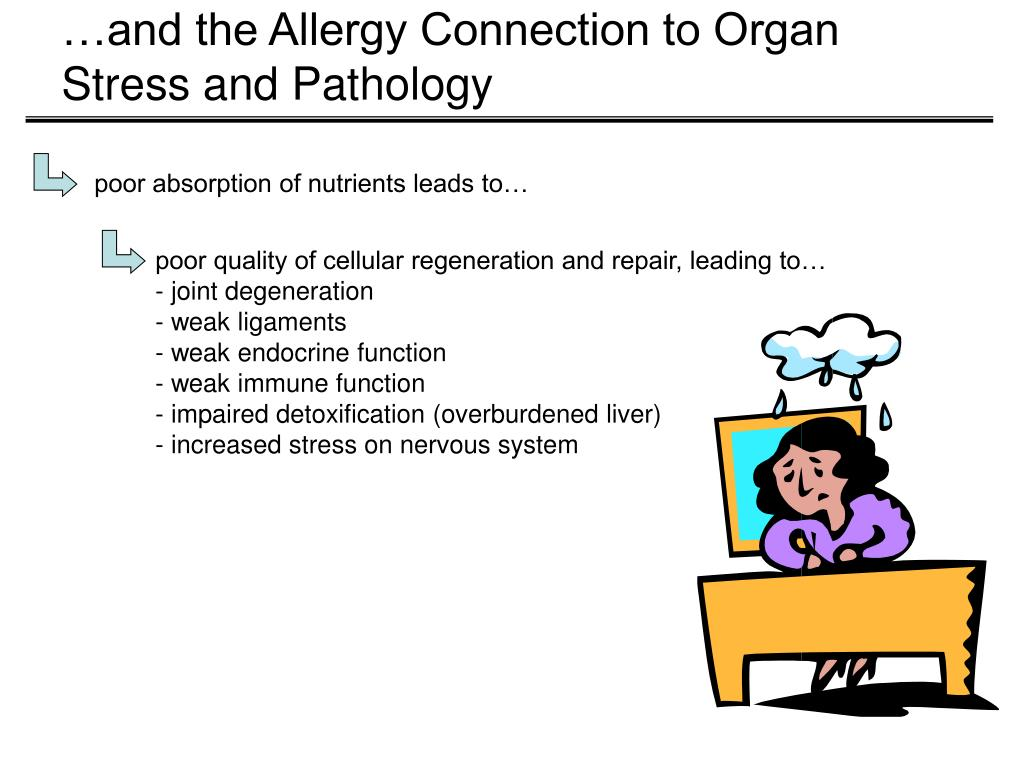 …and the Allergy Connection to Organ Stress and Pathology