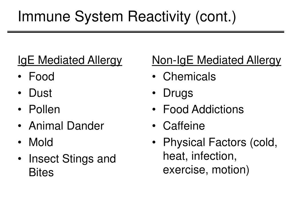 IgE Mediated Allergy