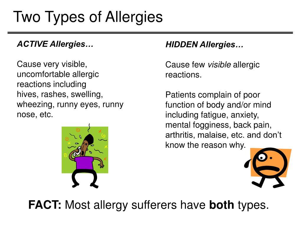 ACTIVE Allergies…