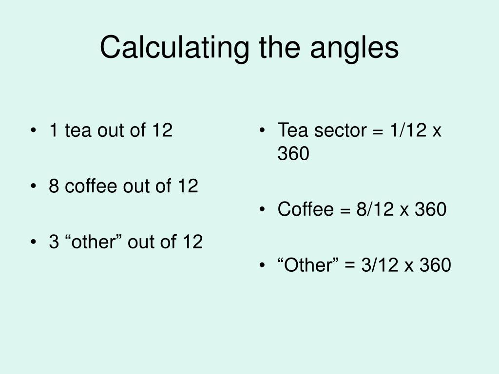 1 tea out of 12
