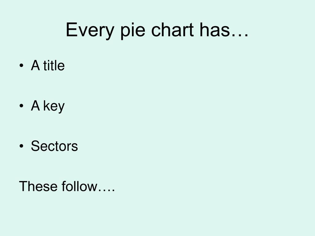 Every pie chart has…