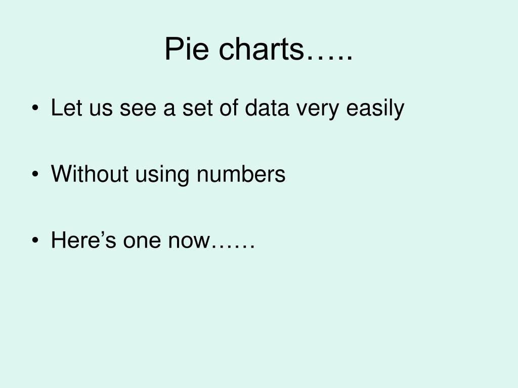 Pie charts…..