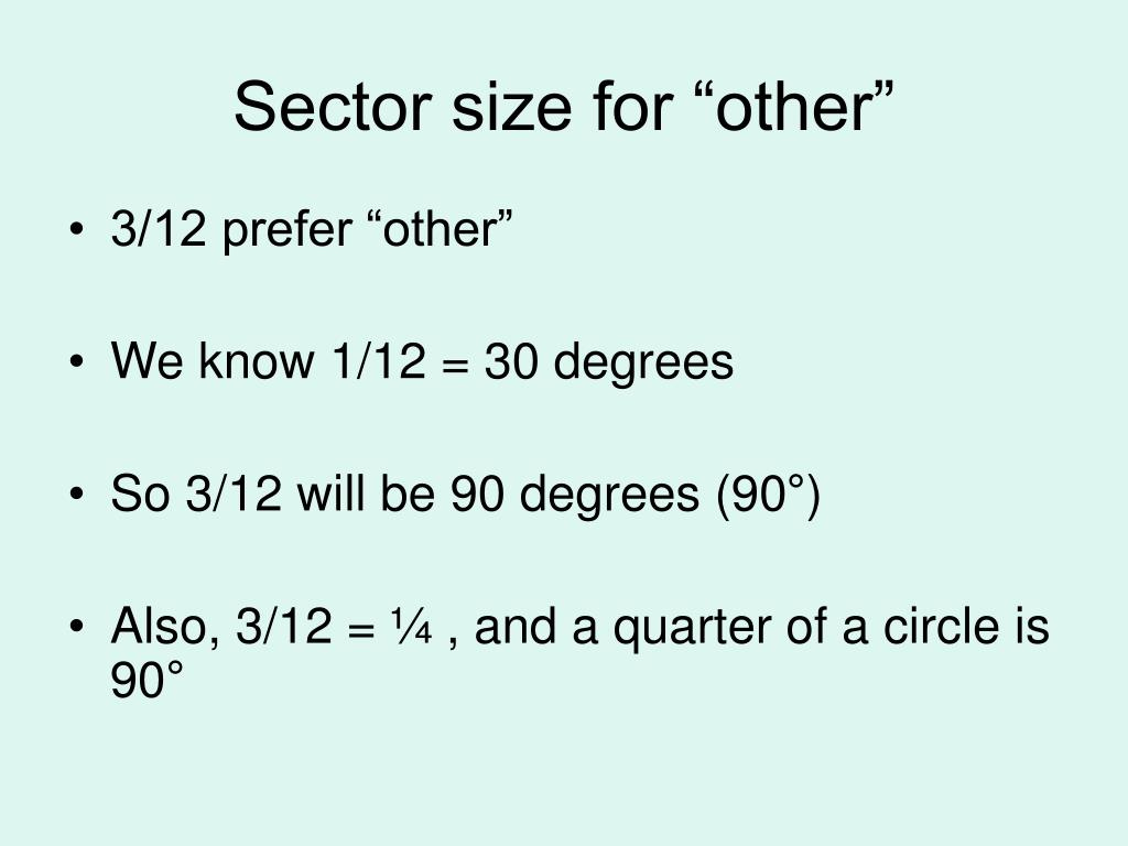 """Sector size for """"other"""""""