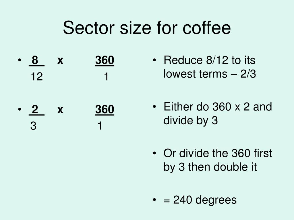 Sector size for coffee