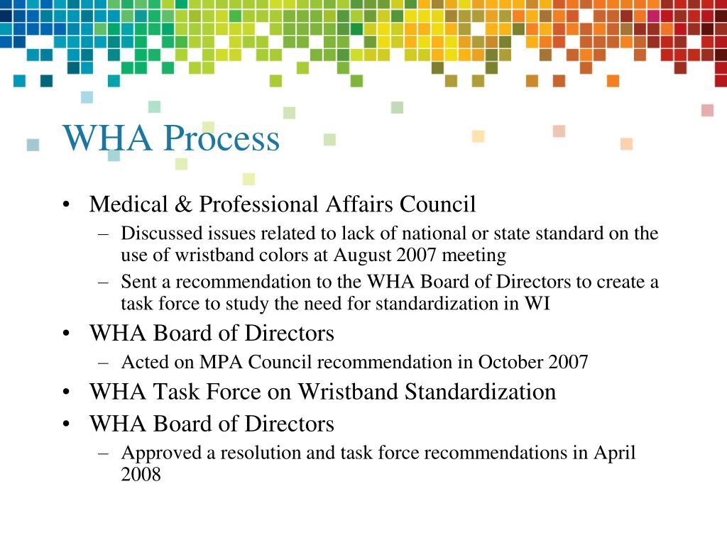 WHA Process