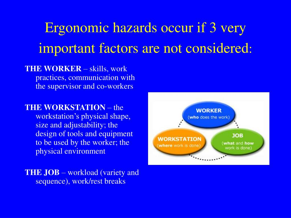 Ergonomic hazards occur if 3 very important factors are not considered